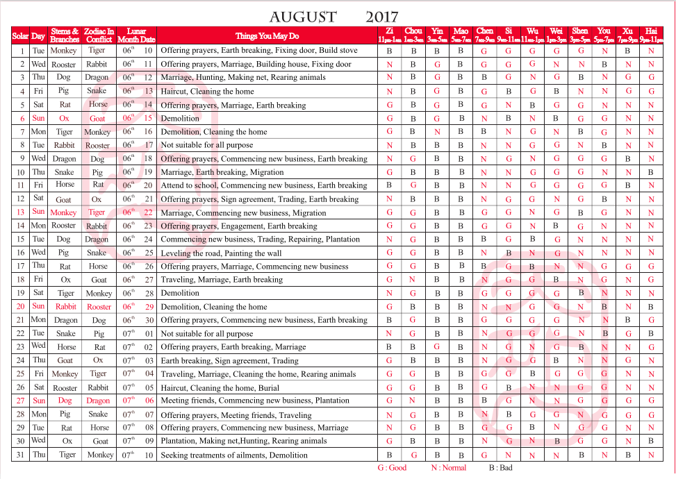 TYN FengShui Calendar August 2017