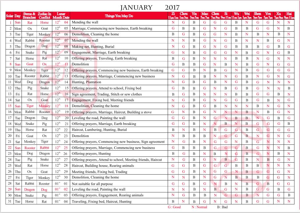 TYN FengShui Calendar Jan 2017