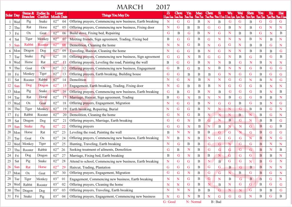 TYN FengShui Calendar March 2017