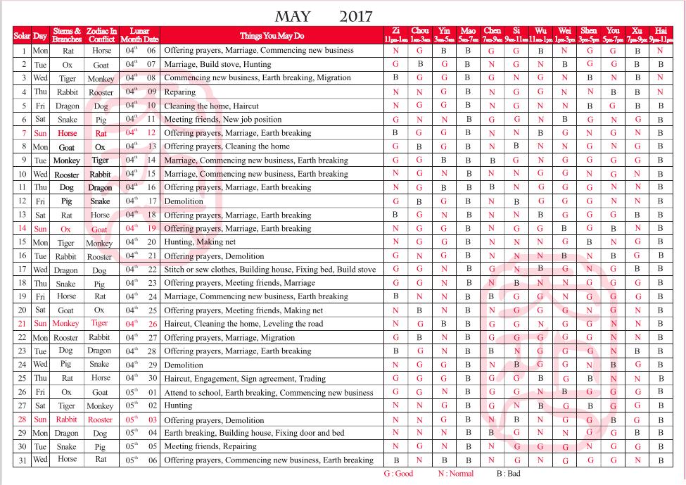 TYN FengShui Calendar May 2017