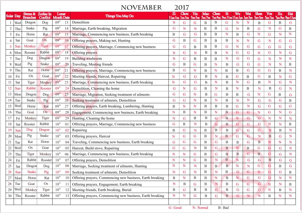 TYN FengShui Calendar November 2017