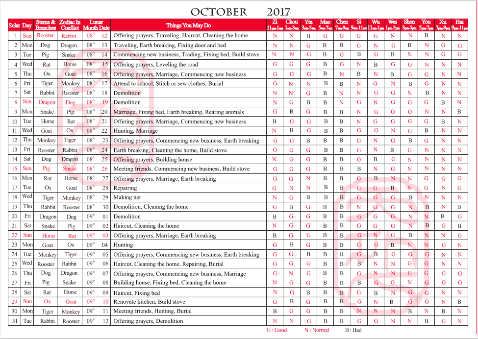 TYN FengShui Calendar October 2017